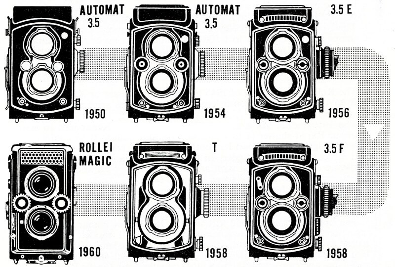 Rollei TLR Cameras Evolution